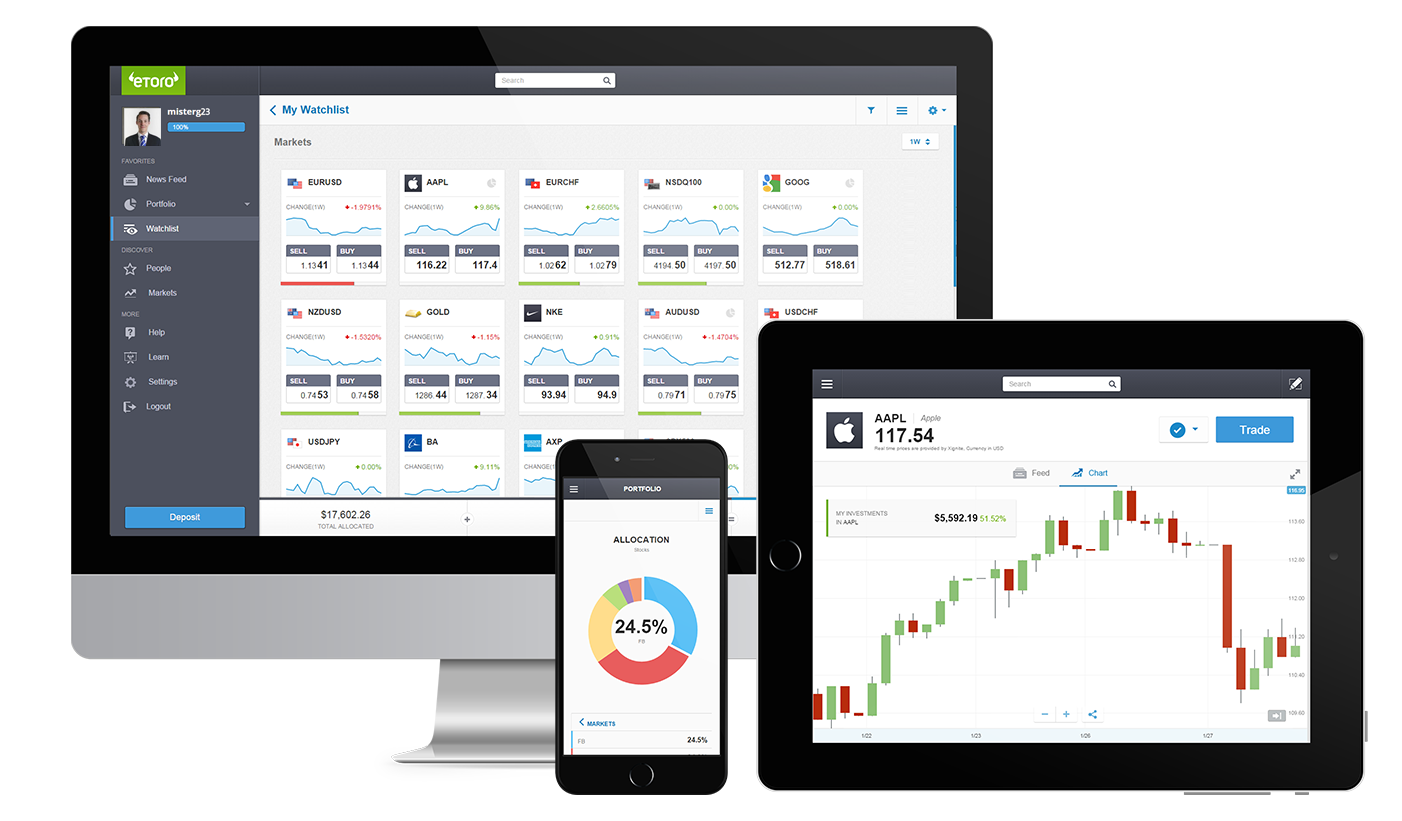 Screenshot of etoro copytrader platform